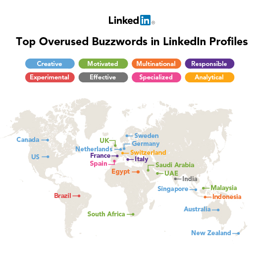 Global-Buzzwords-2012_linkedin_midiaria